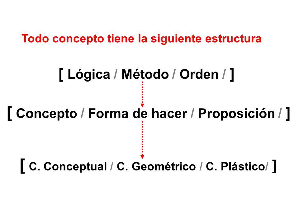 [ Concepto / Forma de hacer / Proposición / ]